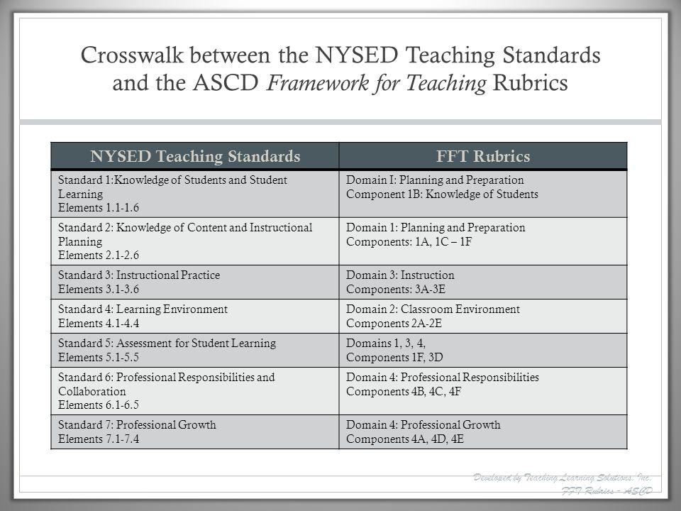 NYSED Teaching Standards
