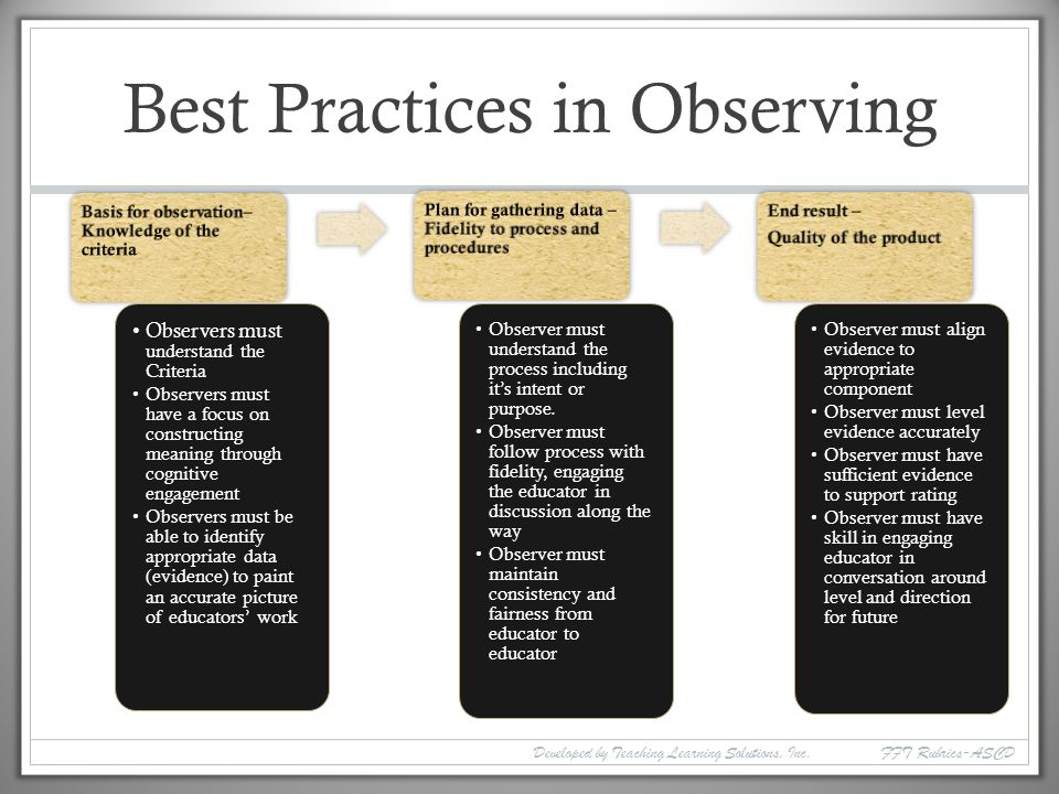 Best Practices in Observing