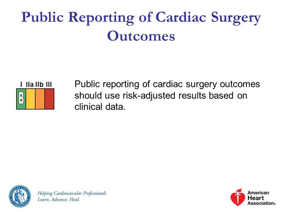 Public Reporting of Cardiac Surgery Outcomes