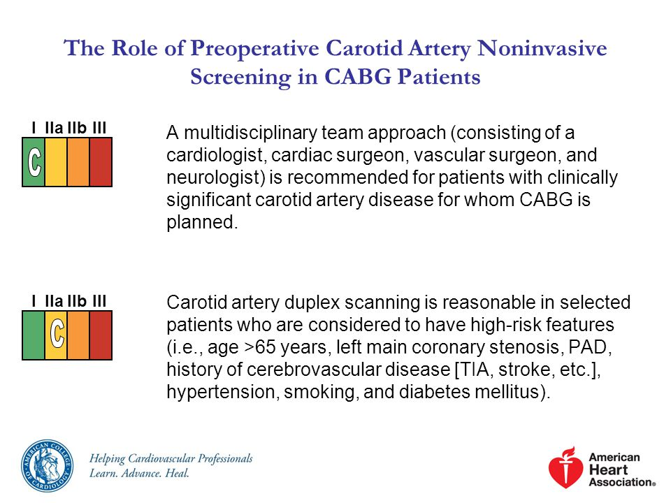 The Role of Preoperative Carotid Artery Noninvasive Screening in CABG Patients