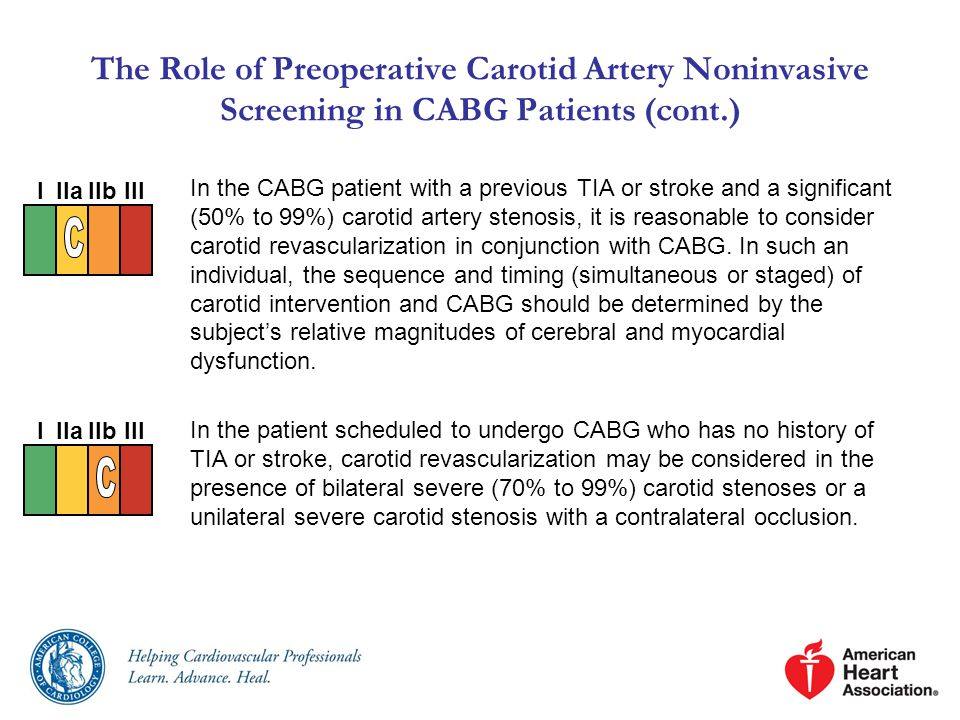 The Role of Preoperative Carotid Artery Noninvasive Screening in CABG Patients (cont.)