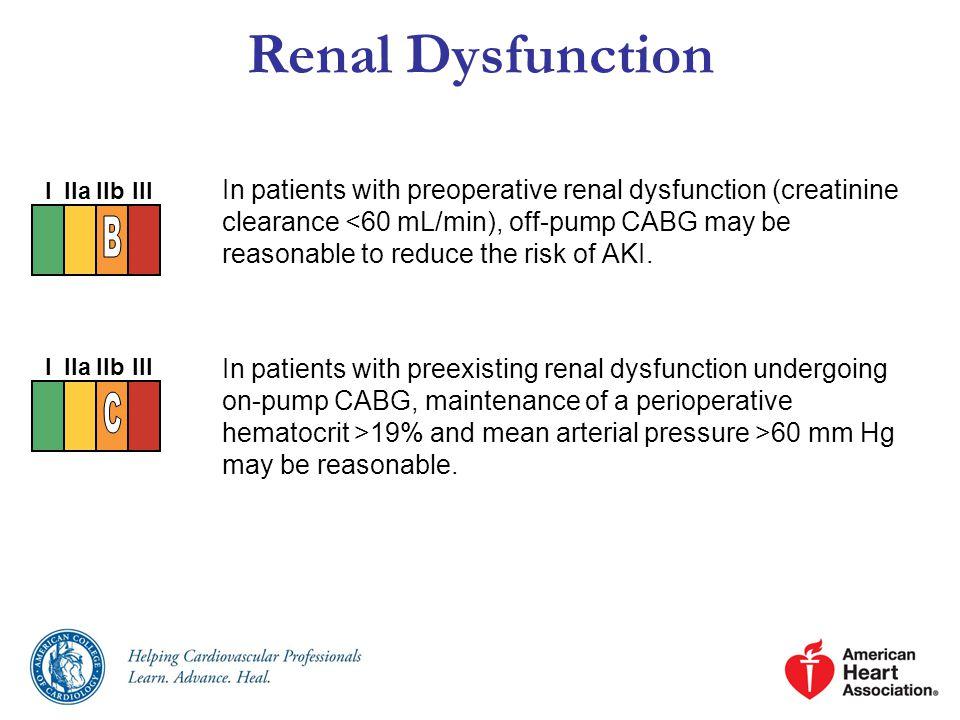 Renal Dysfunction