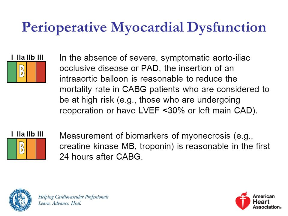 Perioperative Myocardial Dysfunction