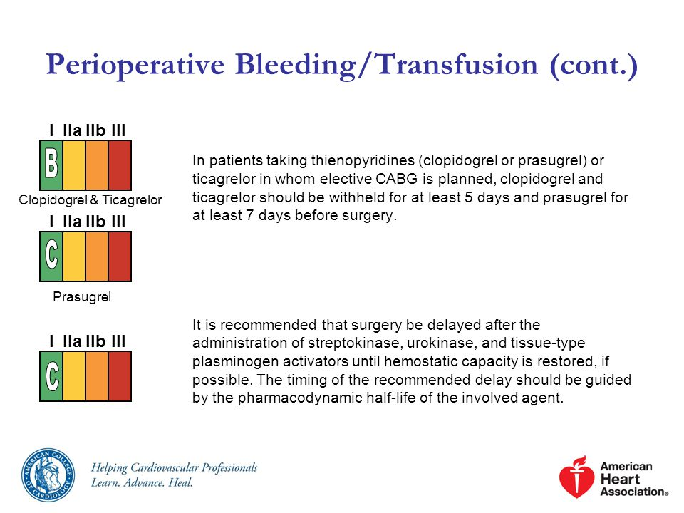 Perioperative Bleeding/Transfusion (cont.)