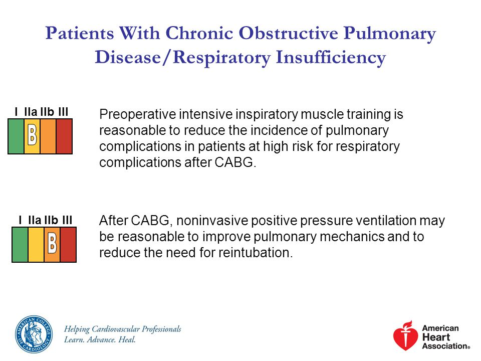 Patients With Chronic Obstructive Pulmonary Disease/Respiratory Insufficiency