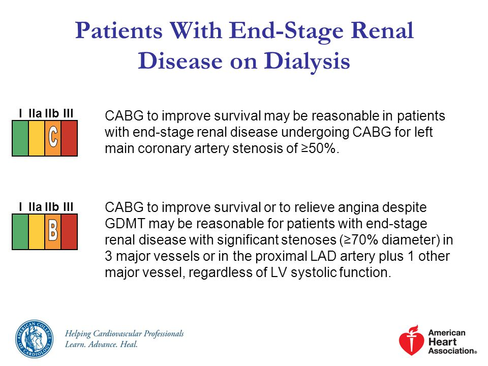 Patients With End-Stage Renal Disease on Dialysis