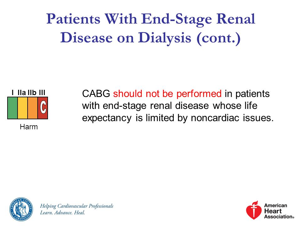 Patients With End-Stage Renal Disease on Dialysis (cont.)