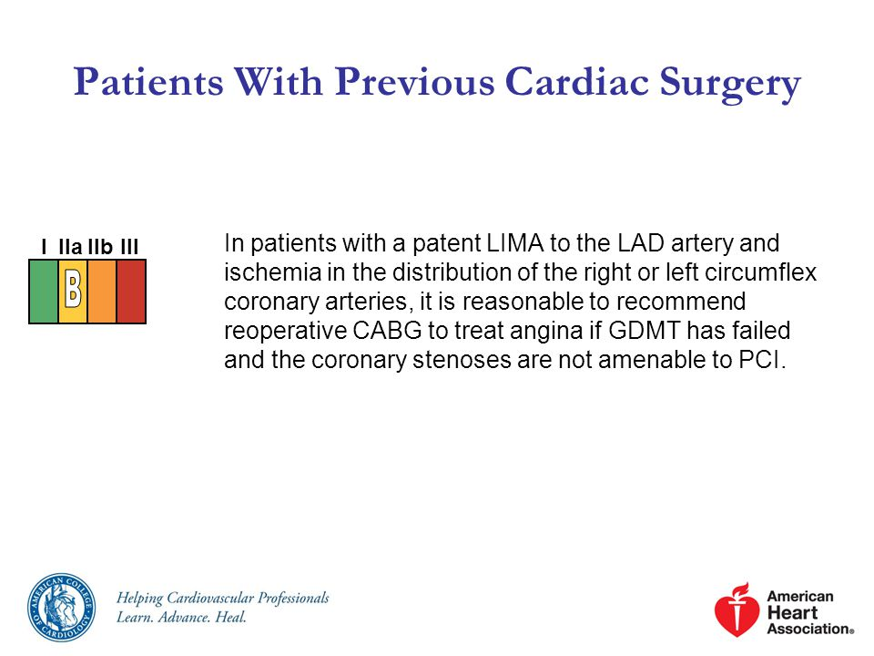 Patients With Previous Cardiac Surgery