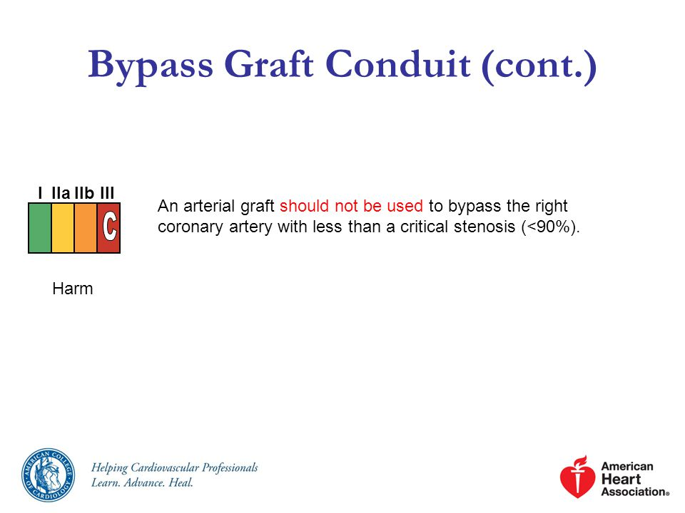 Bypass Graft Conduit (cont.)