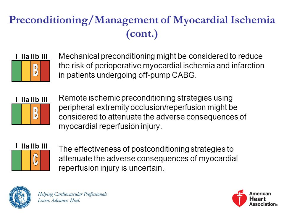 Preconditioning/Management of Myocardial Ischemia (cont.)