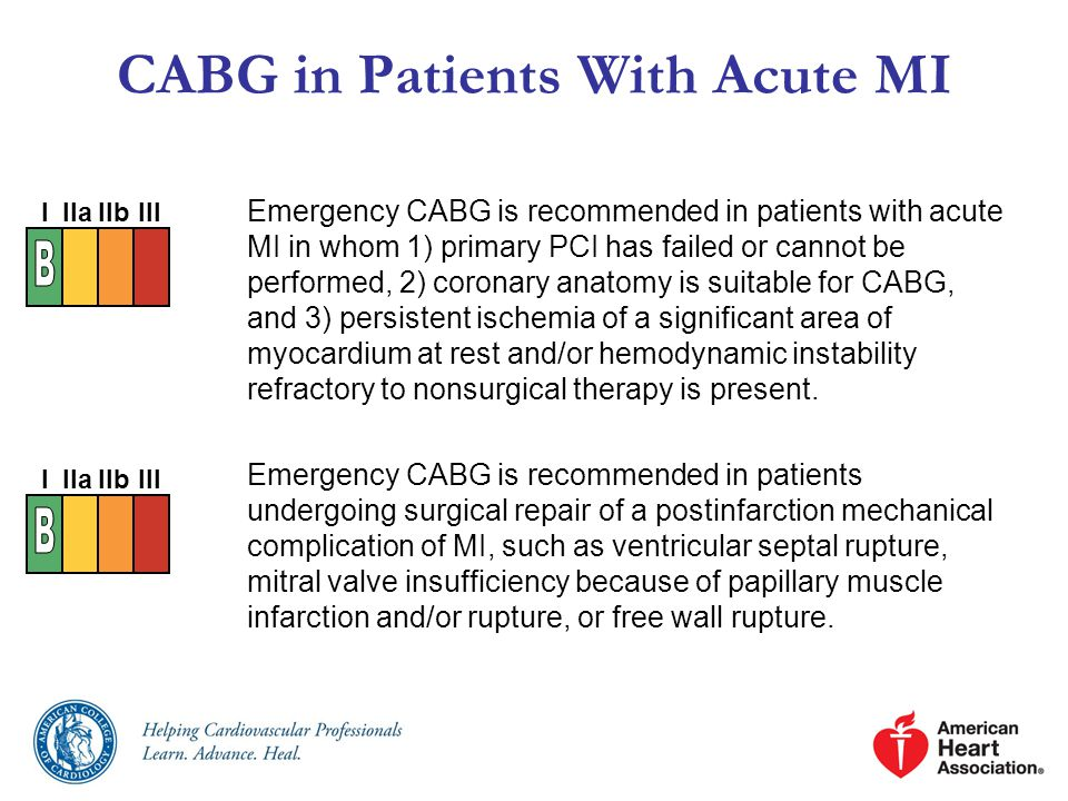 CABG in Patients With Acute MI