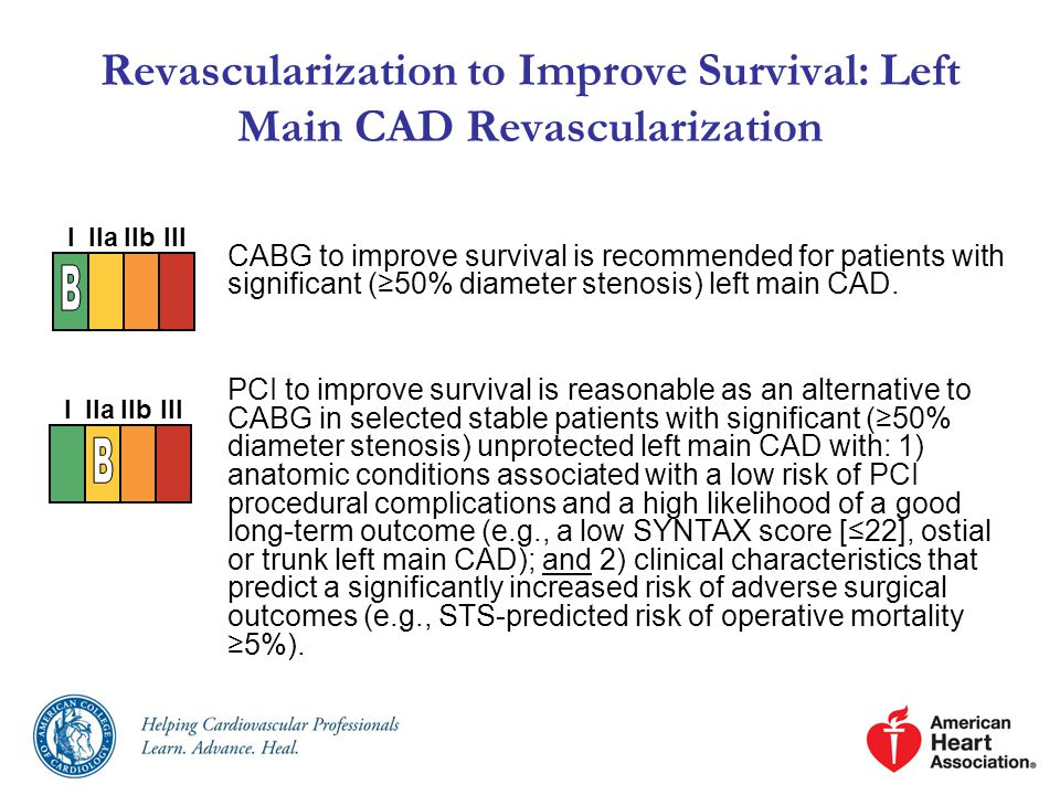 Revascularization to Improve Survival: Left Main CAD Revascularization