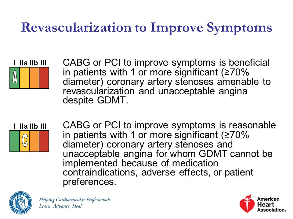 Revascularization to Improve Symptoms