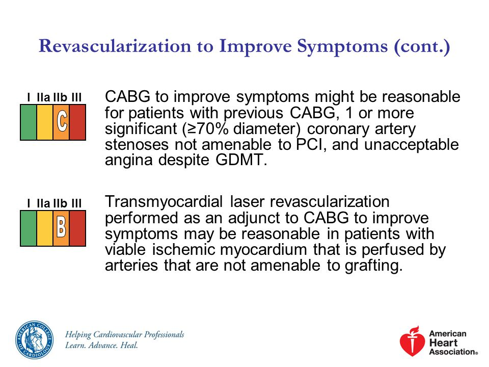 Revascularization to Improve Symptoms (cont.)