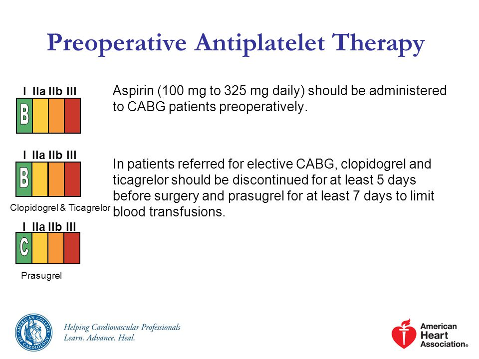 Preoperative Antiplatelet Therapy
