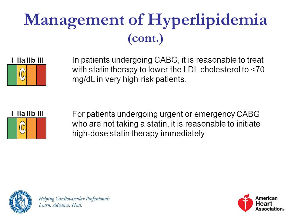 Management of Hyperlipidemia (cont.)