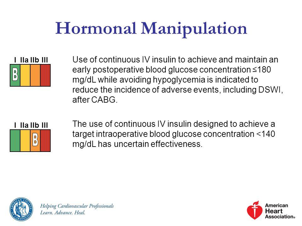 Hormonal Manipulation
