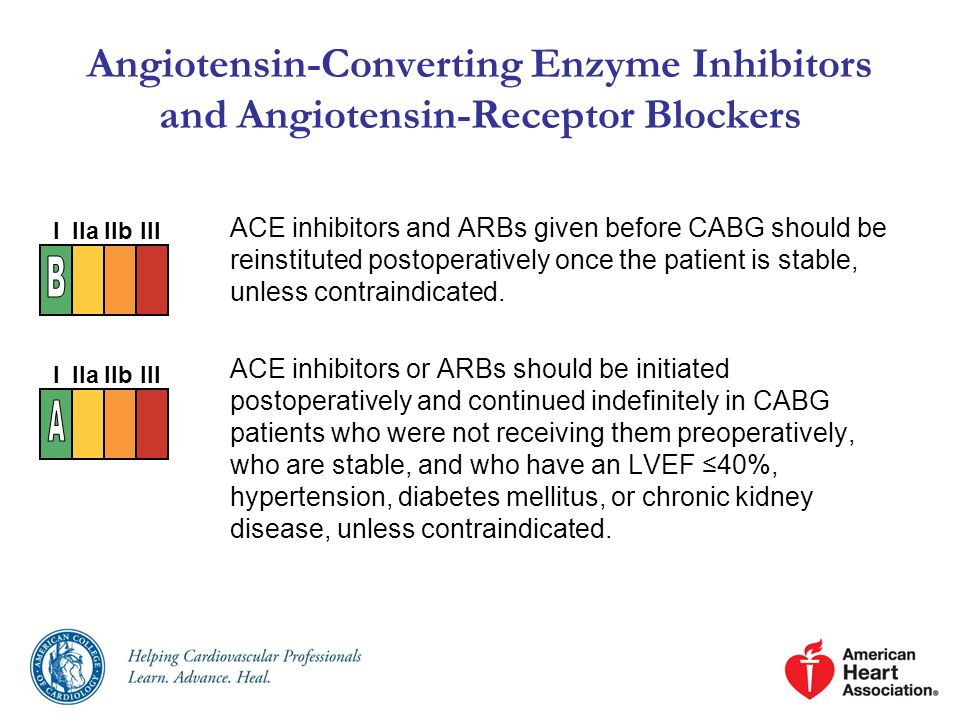 Angiotensin-Converting Enzyme Inhibitors and Angiotensin-Receptor Blockers