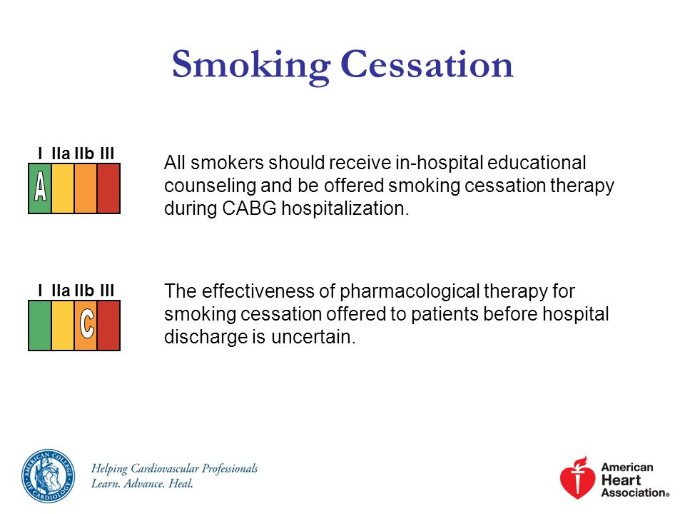 Smoking Cessation All smokers should receive in-hospital educational counseling and be offered smoking cessation therapy during CABG hospitalization.