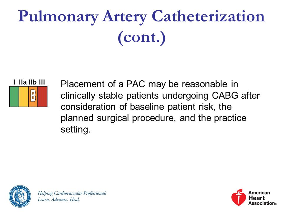 Pulmonary Artery Catheterization (cont.)