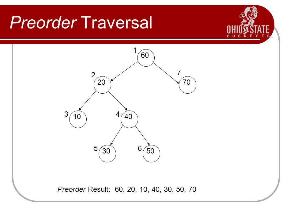 Preorder Traversal 60 40 10 70 20 30 50 1 4 5 3 2 7 6 Preorder Result: 60, 20, 10, 40, 30, 50, 70