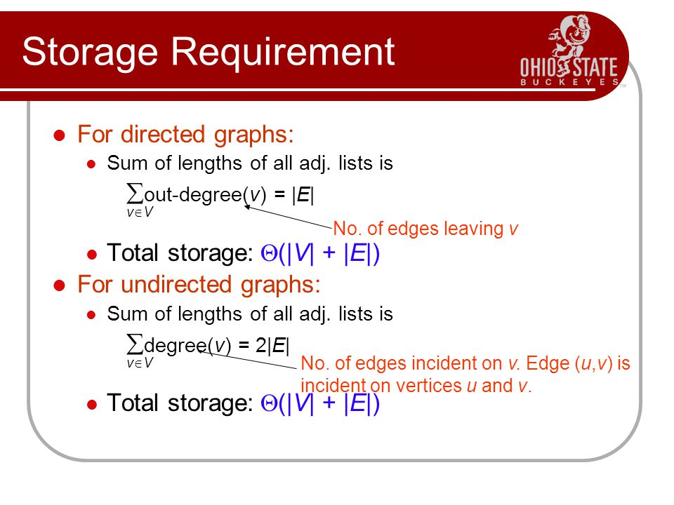 Storage Requirement For directed graphs: out-degree(v) = |E|