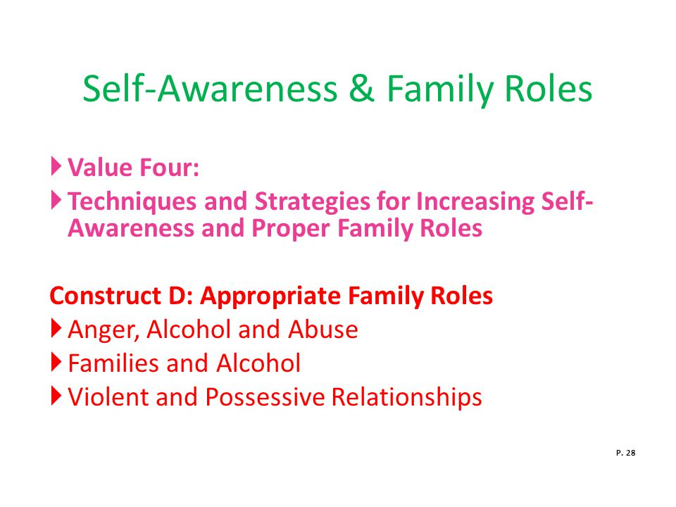 Self-Awareness & Family Roles