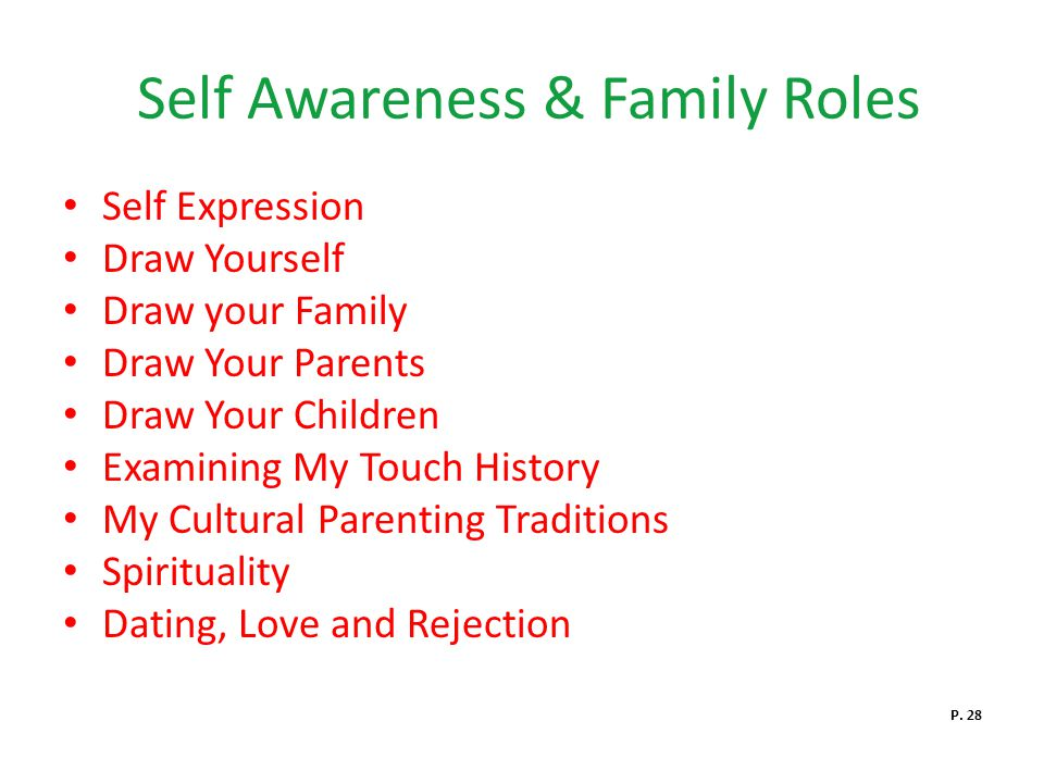Self Awareness & Family Roles