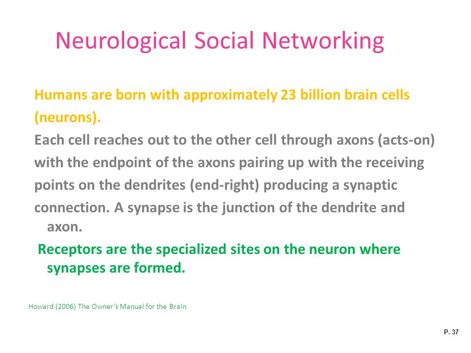 Neurological Social Networking