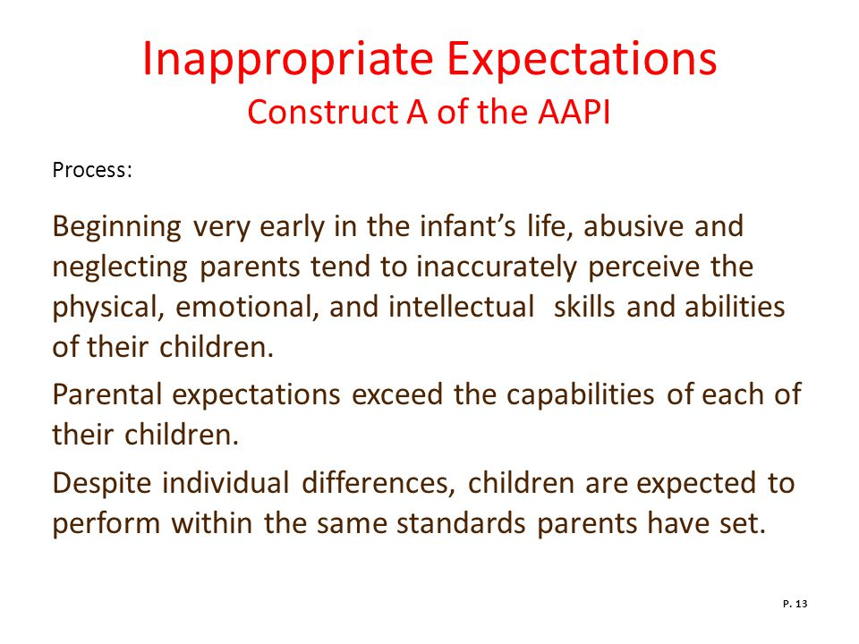 Inappropriate Expectations Construct A of the AAPI