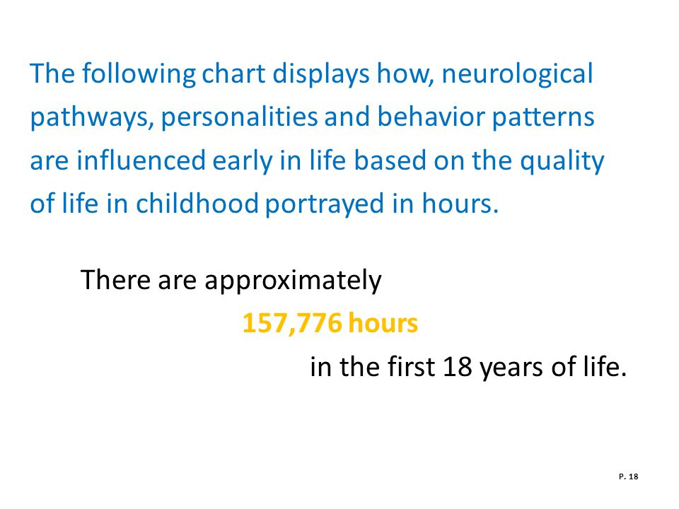 The following chart displays how, neurological