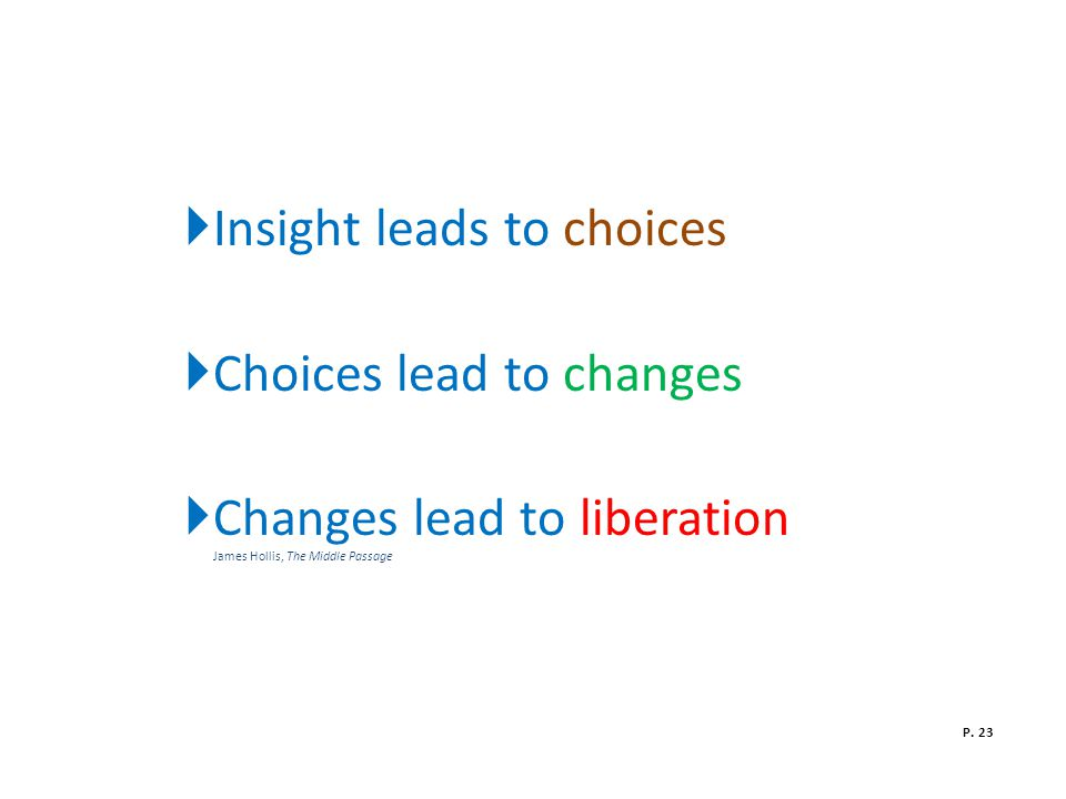 Insight leads to choices Choices lead to changes