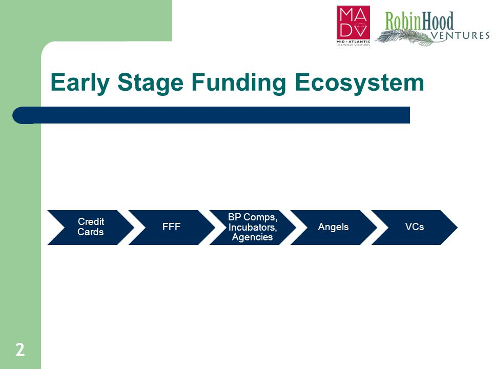 Early Stage Funding Ecosystem