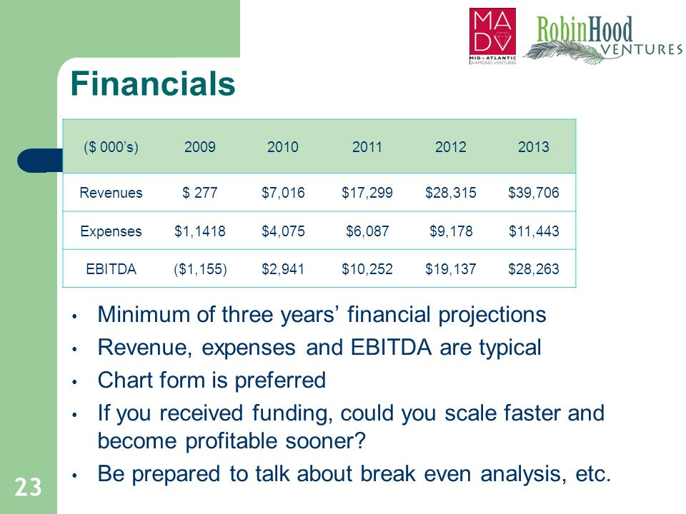 Financials Minimum of three years' financial projections