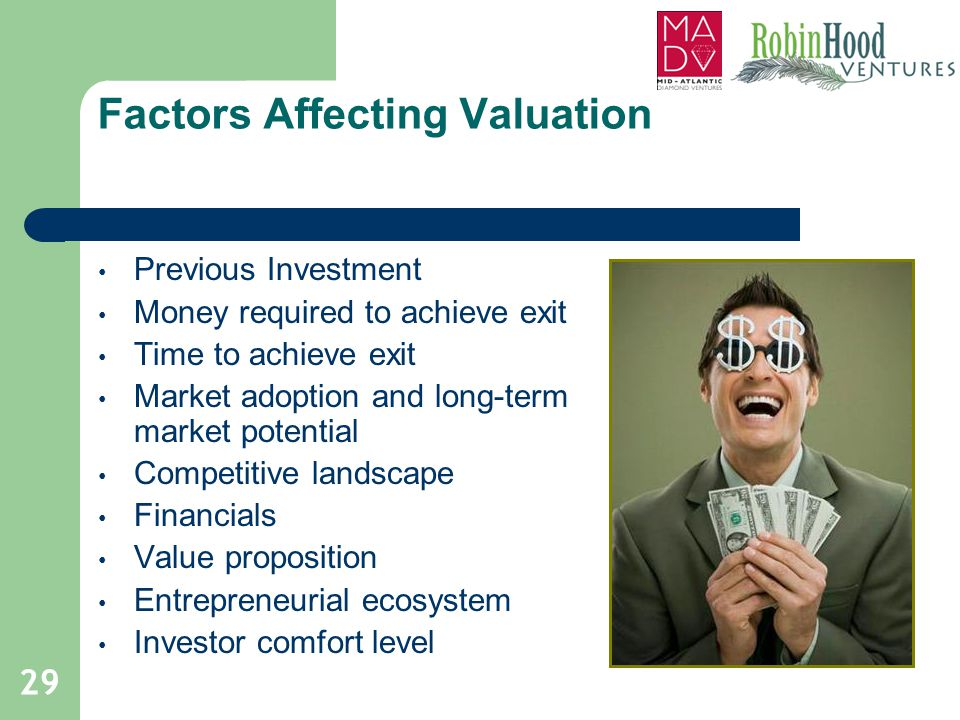 Factors Affecting Valuation