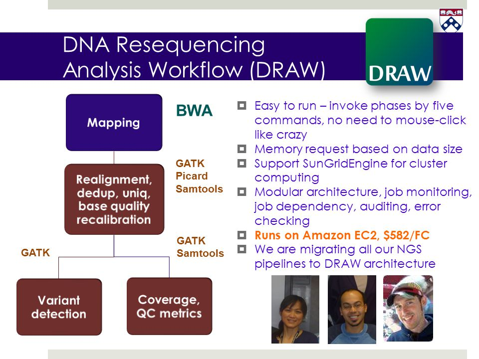 DNA Resequencing Analysis Workflow (DRAW)