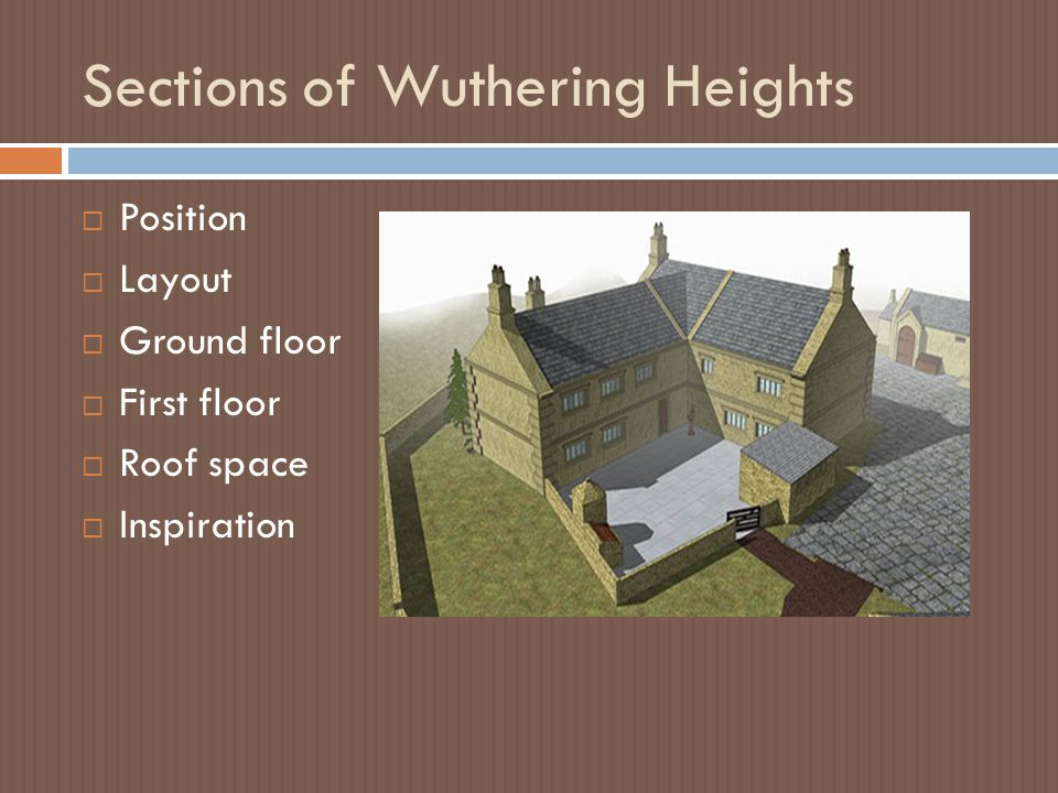 Sections of Wuthering Heights