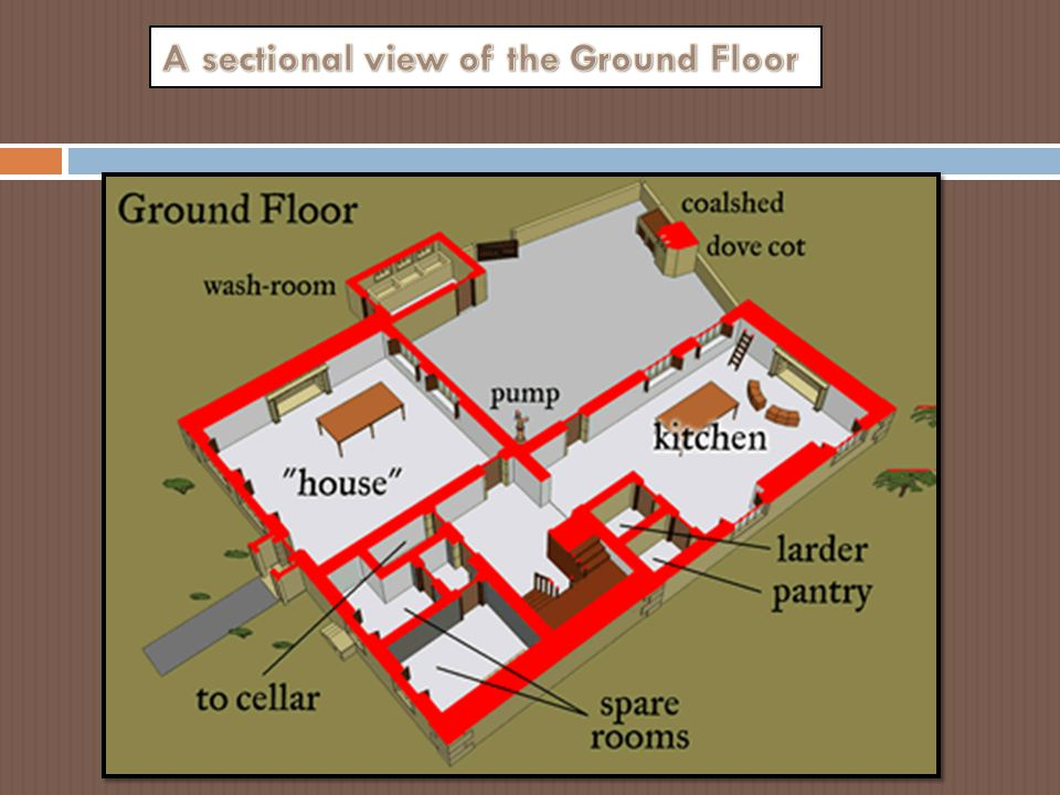 A sectional view of the Ground Floor