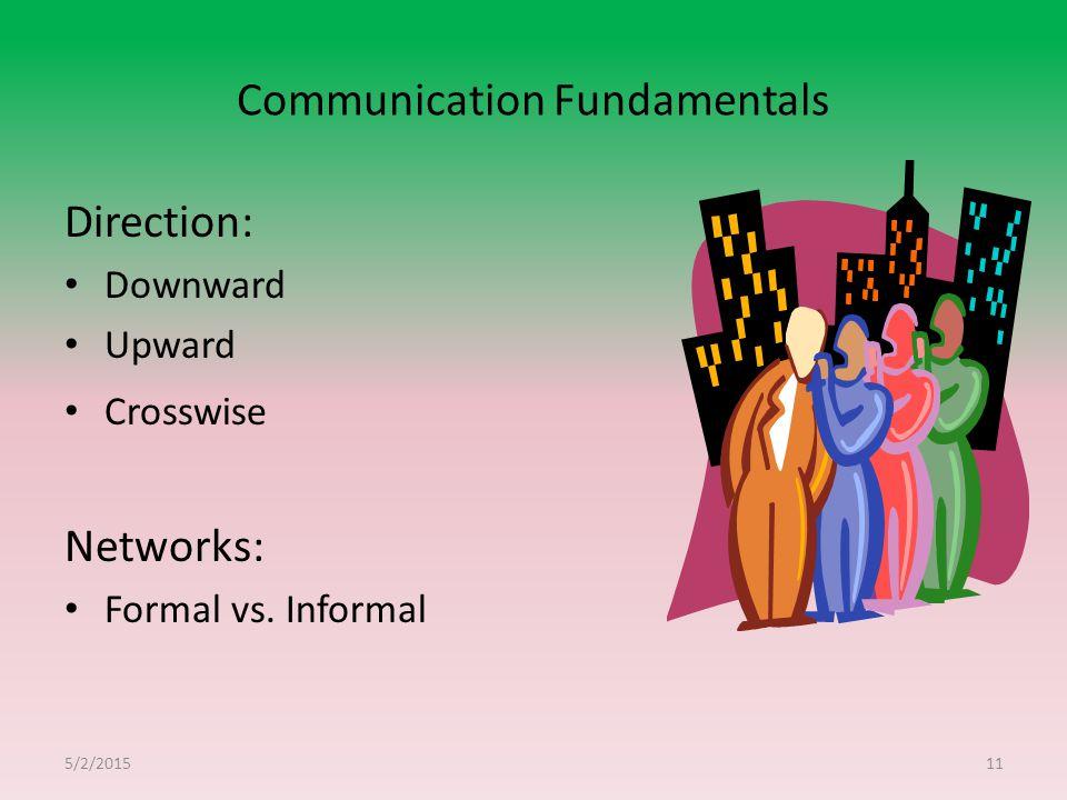 Communication Fundamentals