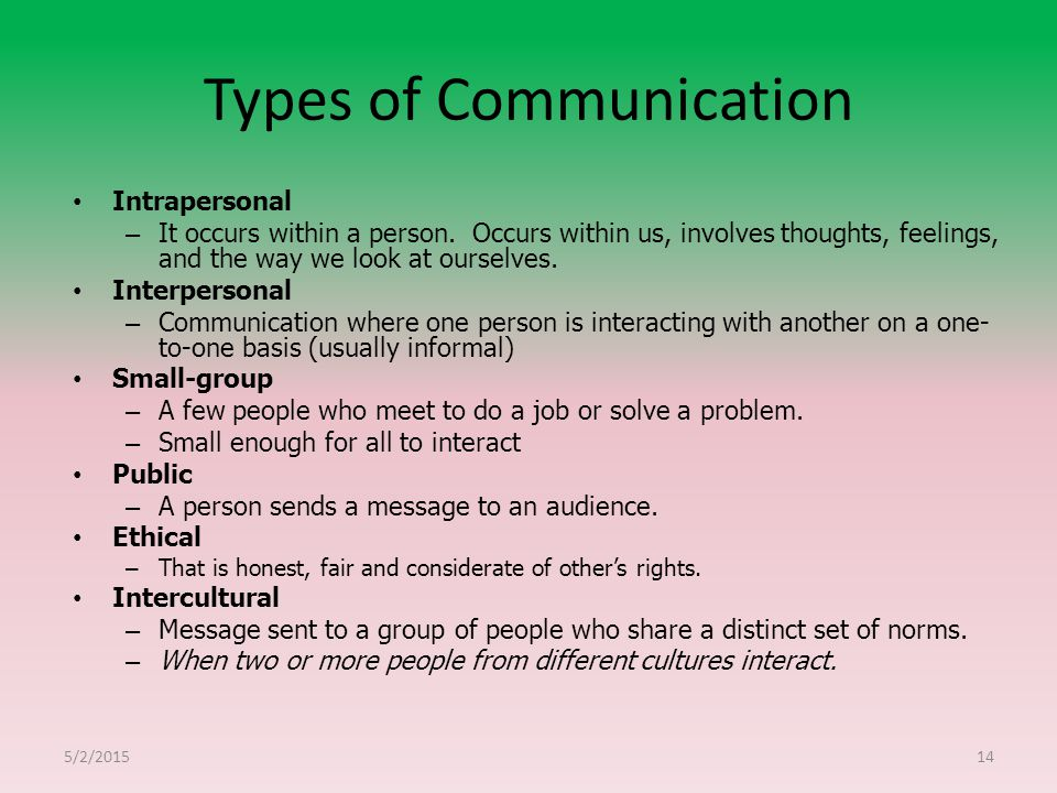 write an essay on different types of communication networks It is true that new technologies have had an influence on communication ielts writing task 2: 'technology' essay we can write both sides in essay in exam by.