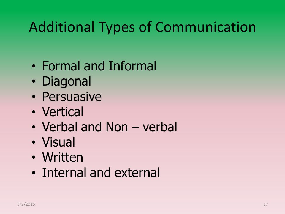 Additional Types of Communication
