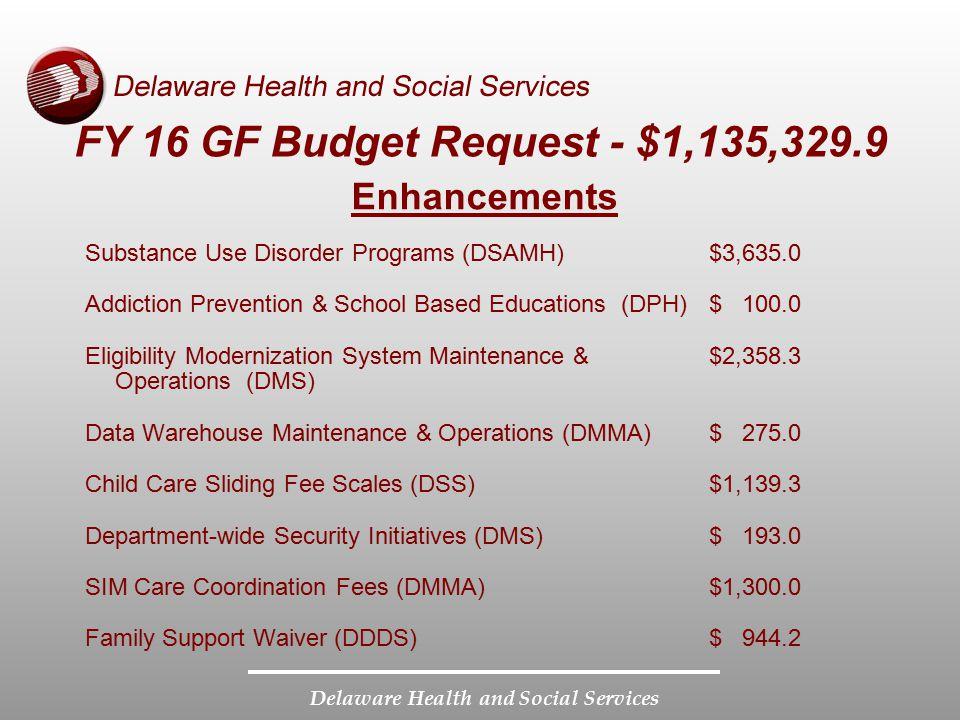 FY 16 GF Budget Request - $1,135,329.9 Enhancements