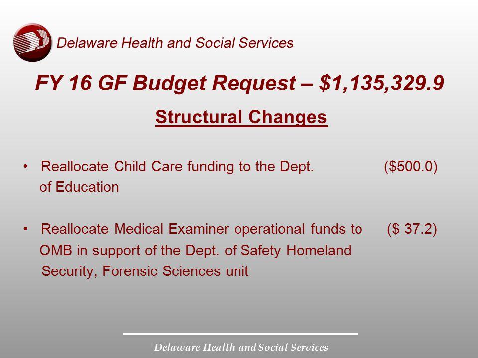 FY 16 GF Budget Request – $1,135,329.9 Structural Changes