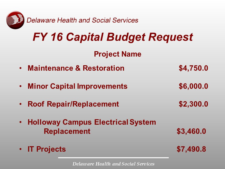 FY 16 Capital Budget Request
