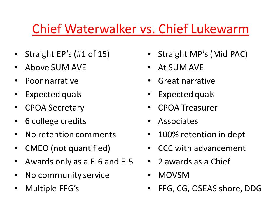Chief Waterwalker vs. Chief Lukewarm