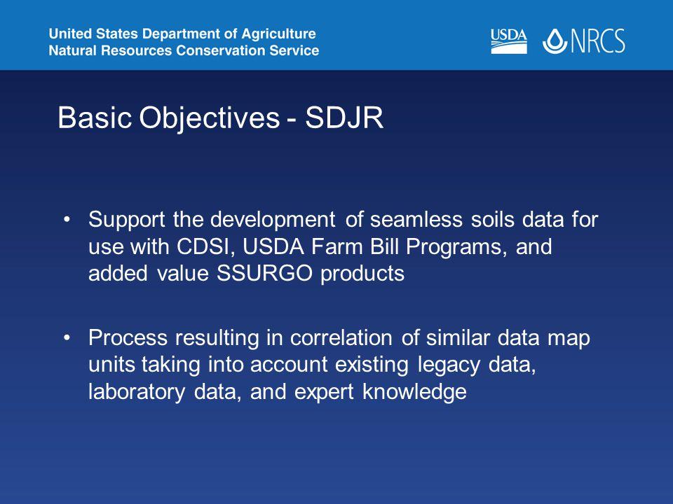 Basic Objectives - SDJR