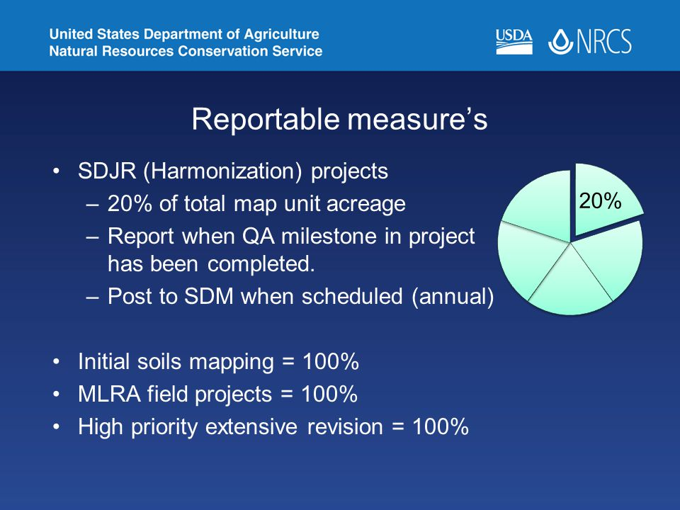 Reportable measure's SDJR (Harmonization) projects