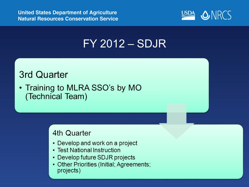 FY 2012 – SDJR 3rd Quarter. Training to MLRA SSO's by MO (Technical Team) 4th Quarter. Develop and work on a project.