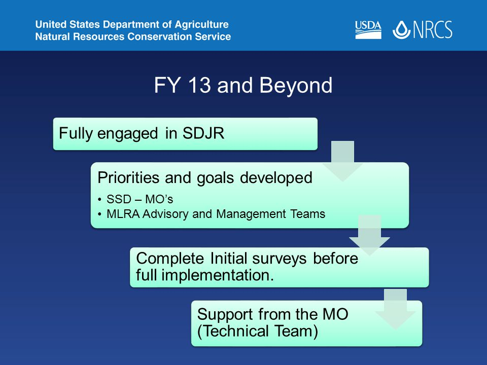 FY 13 and Beyond Priorities and goals developed