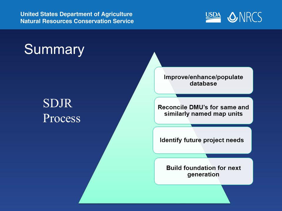 Summary SDJR Process Improve/enhance/populate database